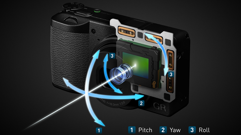 Ricoh GR III 3 Axis Explanation